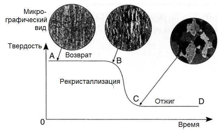 otzhig-mikrostruktura-tverdost.jpg