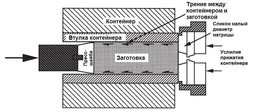 ekstrusiya-alyuminiya-bolshaya-zagotovka