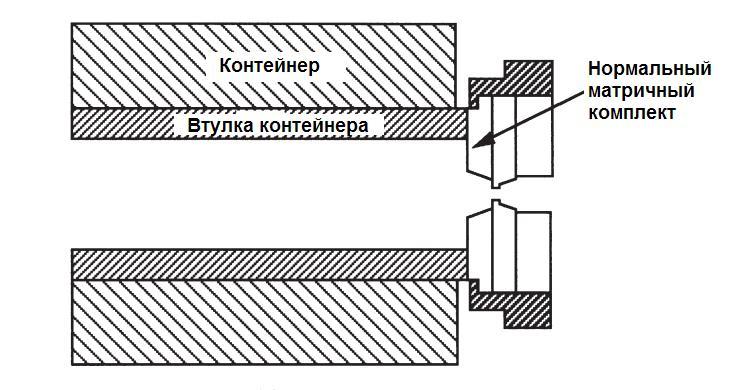 ekstrusiya-alyuminiya-normalyy-matrichnyy-komplekt