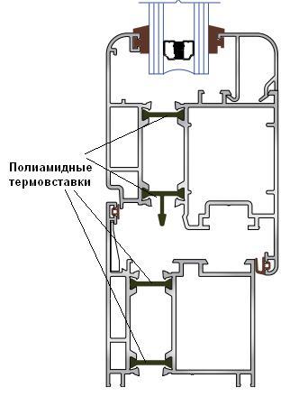 poliamid-termorazvyazka