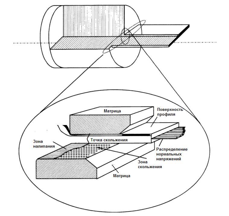 techenie-alyuminiya-matrtce