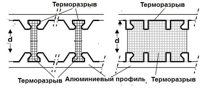 termorazryv-tipy-1-2