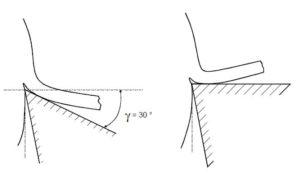 struzhka-alyuminiya