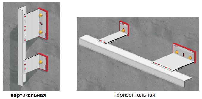 ustanovka-napravlyayushchix-profiley