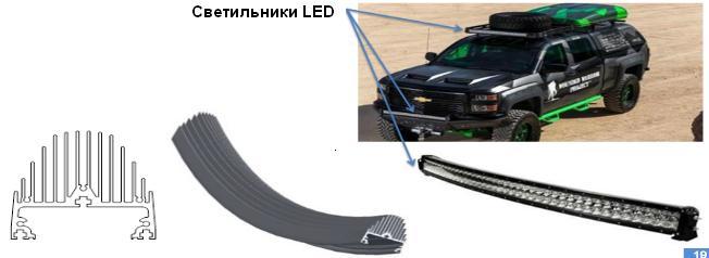 7-led-svetilniki-avtomobilya
