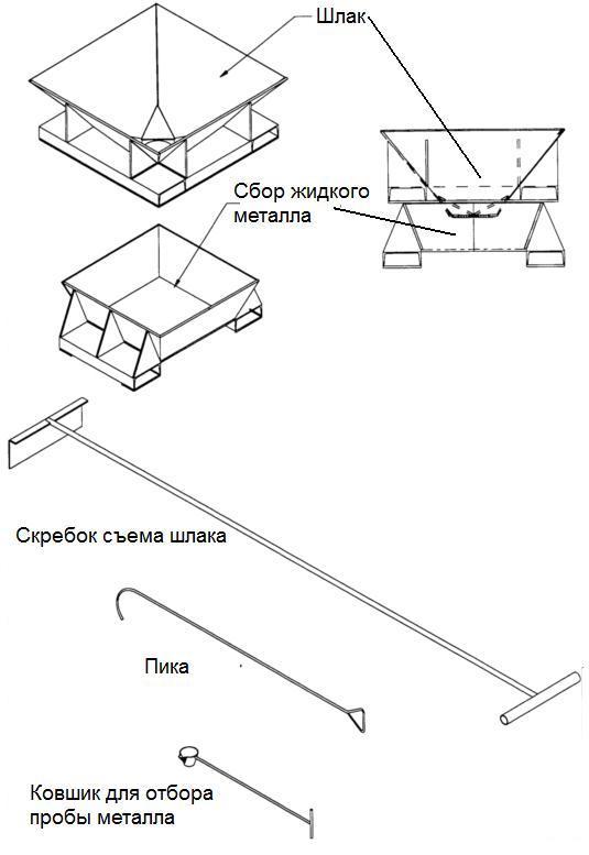 1-instrumenty-dlya-sema-shlaka +