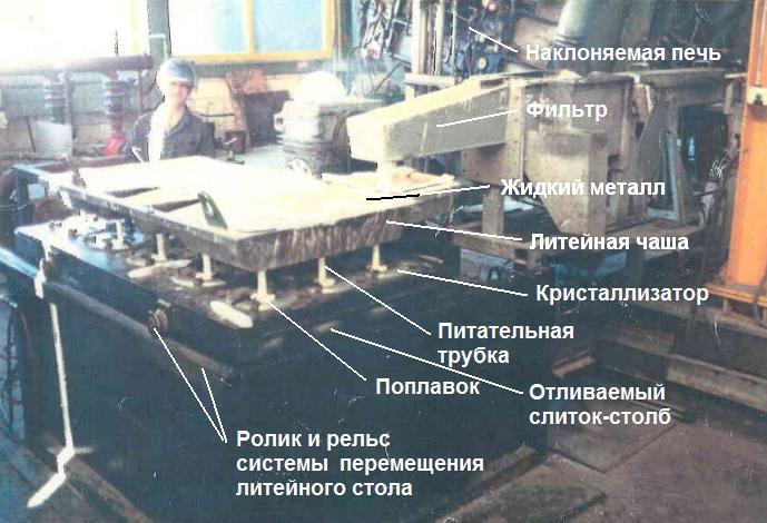 1-poplavkovyy-liteynyy-stol