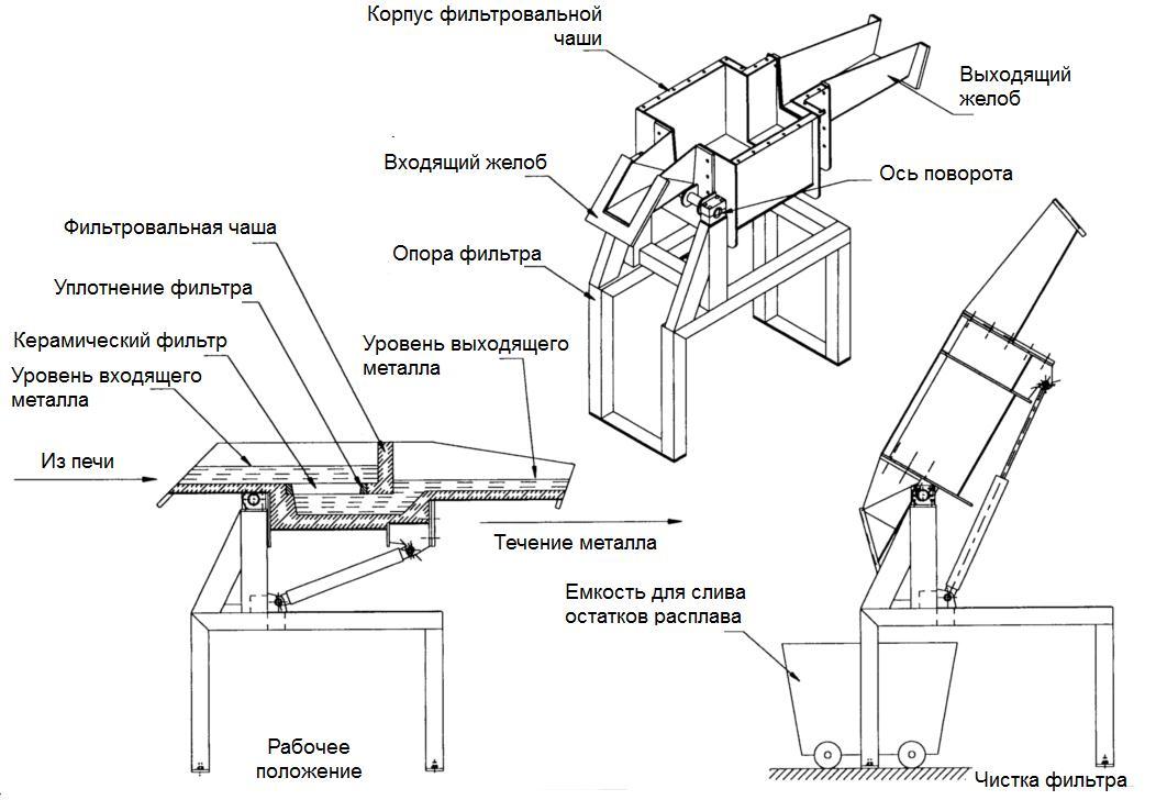 4-filtr-keramicheskiy