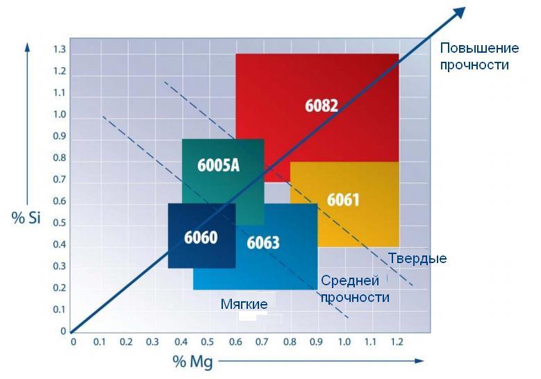 alyuminievye-splavy-6000.jpg